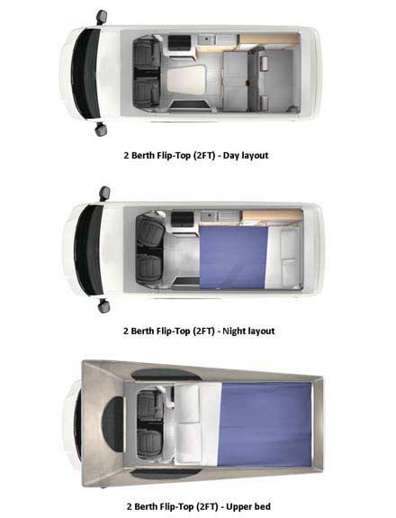 enviro campers flip top campervan hire in australia enviro campers vehicle guide. Black Bedroom Furniture Sets. Home Design Ideas